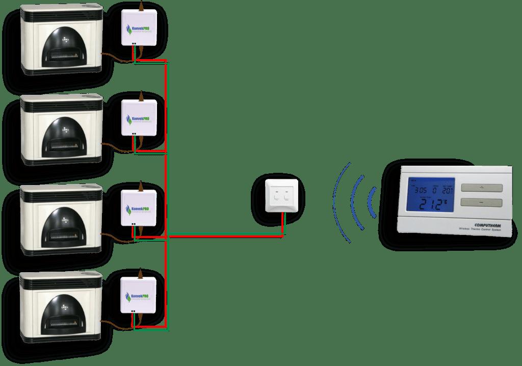 3db_KonvekPRO_Q7RF_setup